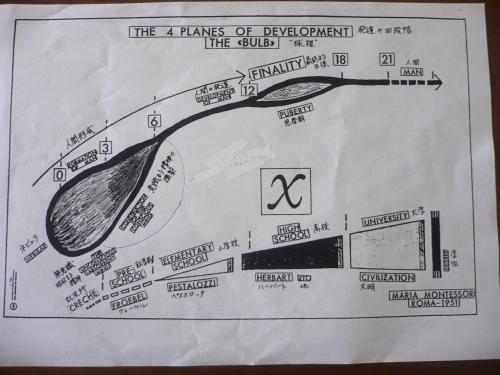 development-map.jpg