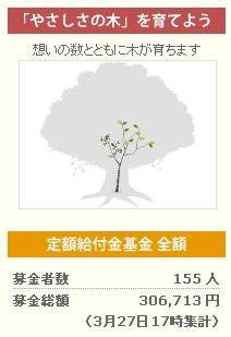 greenz/グリーンズ kifuupdate
