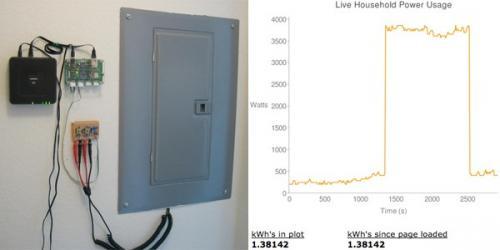 greenz/グリーンズ DIY Smart Grid Monitor