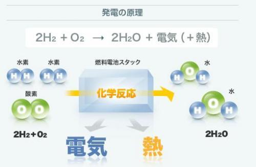 greenz/グリーンズ chemistry
