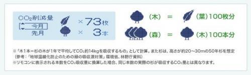 greenz/グリーンズ enefarmpanel