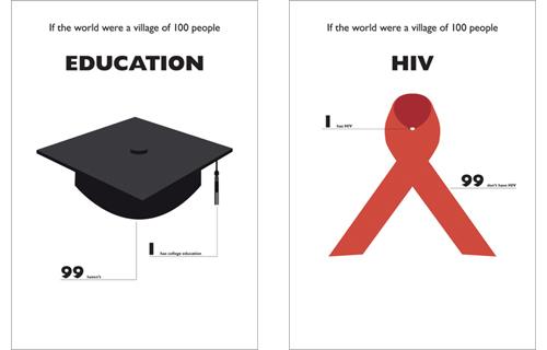 greenz/グリーンズ education-hiv