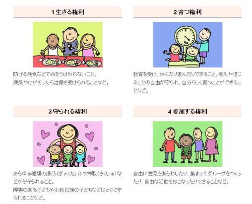 「子どもの権利条約」が定める子どもの権利