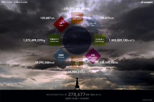 (C)科学技術振興機構 life meter