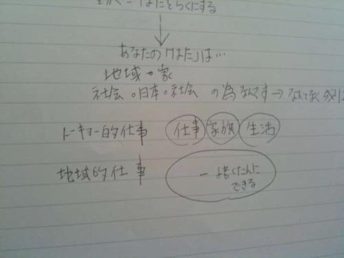 この日参加していた生徒さんの講義ノート picture taken by Annen_Miya
