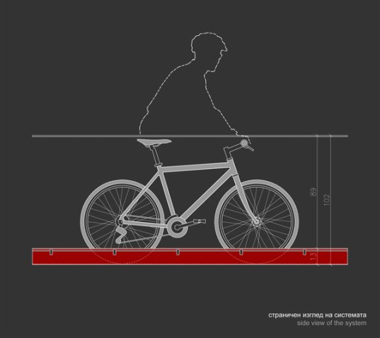 Structure of Flying Bicycle Lane: Copyright(C)2010 Kolenia Project under Creative Commons, All rights reserved.