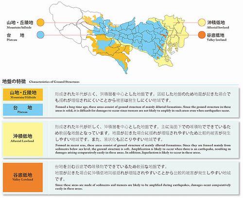 地盤特性(出典:東京都都市整備局「あなたのまちの地域危険度」<平成20年度版>P5)