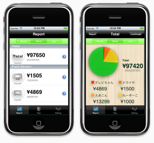 「Energy Literacy Platform」iPhone版画面