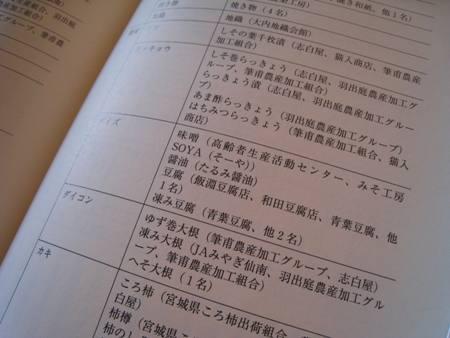 宮城県丸森町の特産品リスト