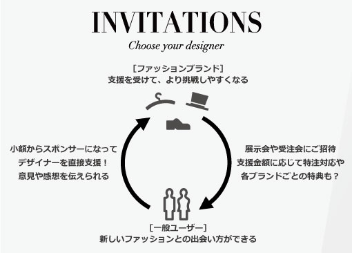 invitations-02