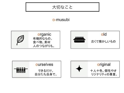 omusubi3