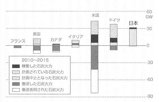 takahashi_gas